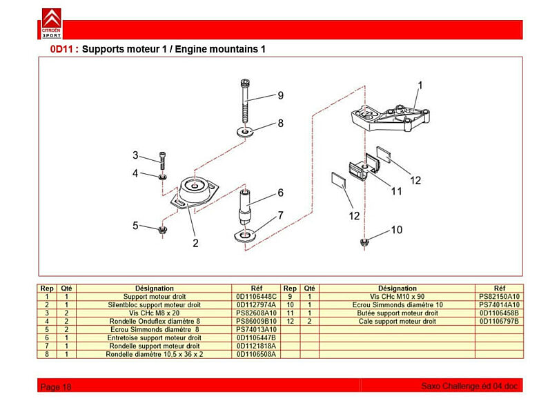 Supporto destro schema Citroen Sport