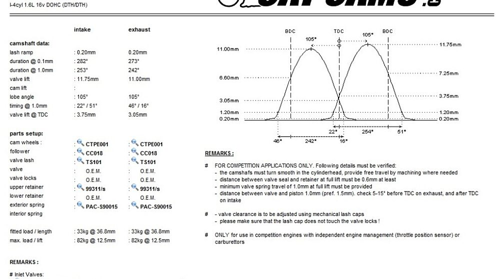 Cat Cams 868 Diagramma
