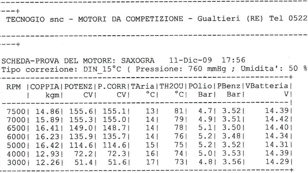 Merc motore Dati 155