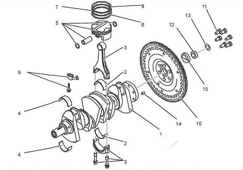 Tecnica motore schema monoblocco