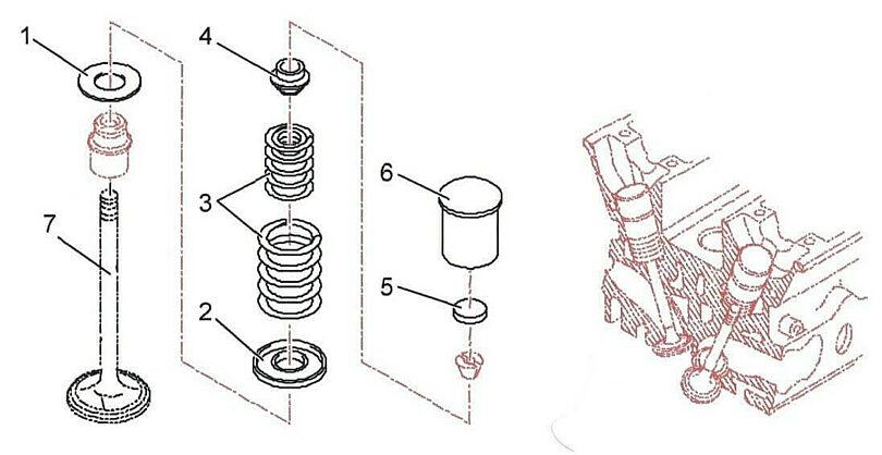 Tecnica motore schema punteria Saxo Super 1600