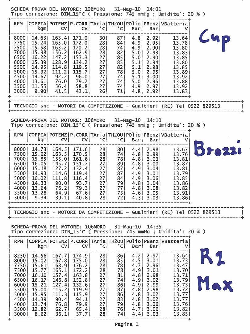 Test dati banco airbox con monofarfalla