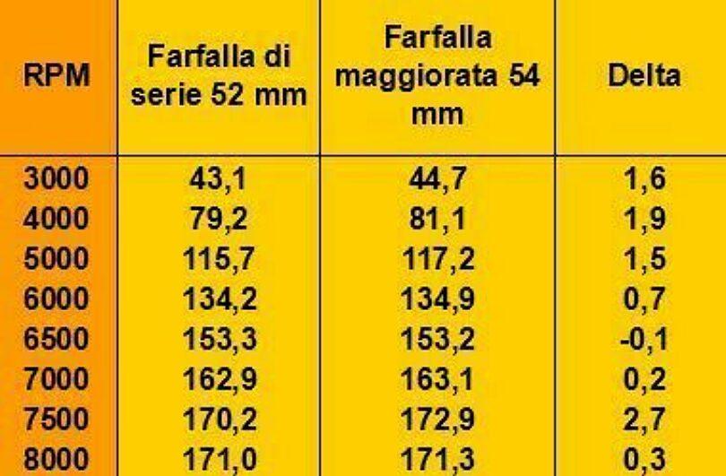 Tabella filtri03